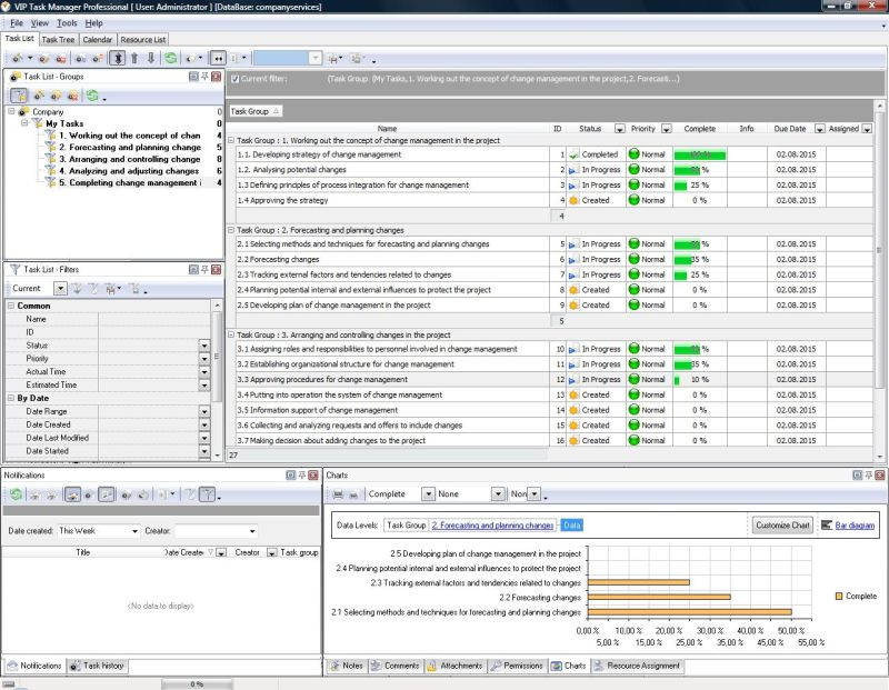 Change Management Software  Example Of Effective Tool For