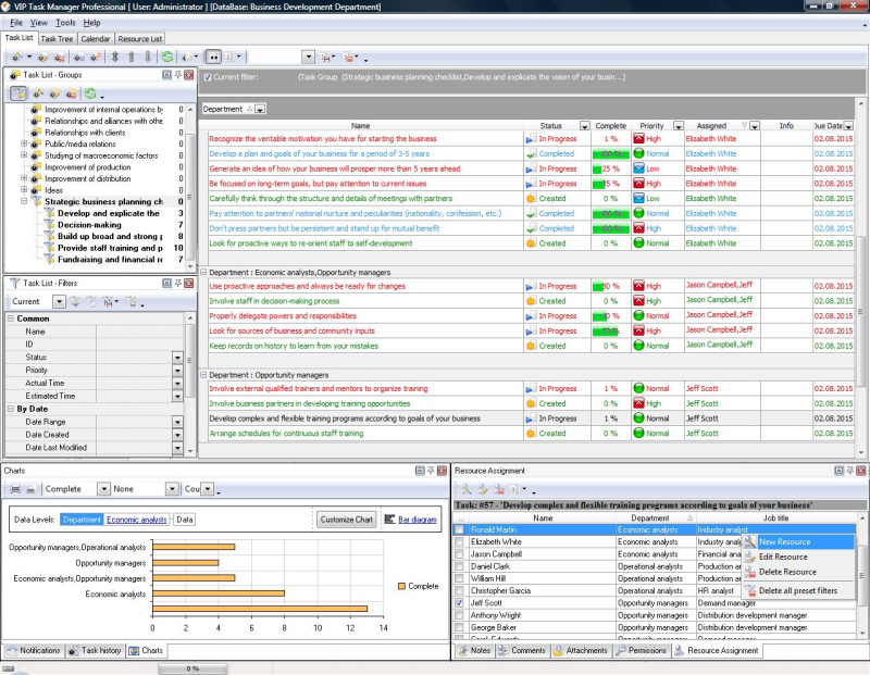 Checklist Tool Functionality Traits Solutions And