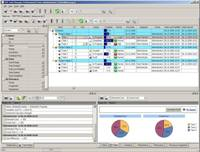 Multifunctional management software for different types of business company