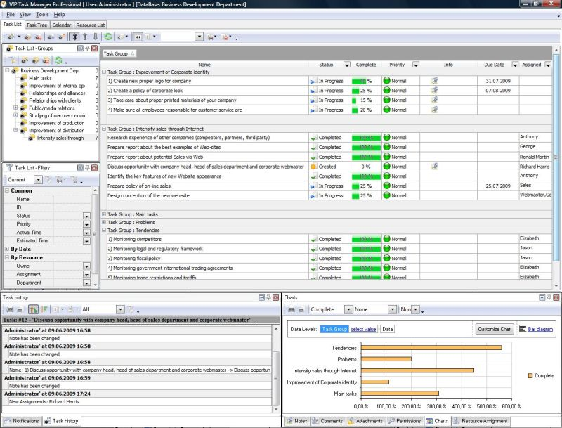 Office administration software to coordinate staff for Office planning software