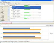 Performance calculation software - Run effective talent management in your organization