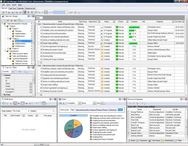 Project evaluation software – Software Evaluation