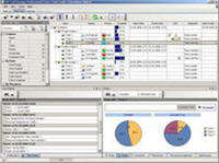 Project Management and project management collaboration software