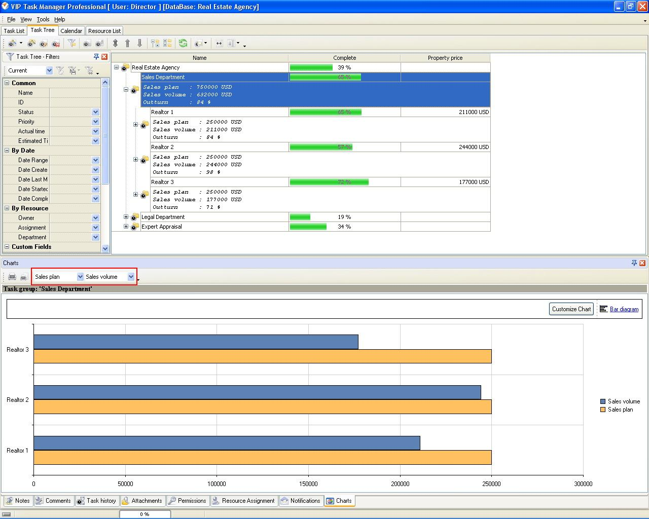 Talent management software contributes to performance