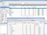 Task analysis software